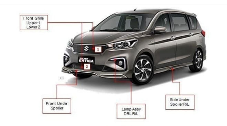 Fix! Suzuki Ertiga Sport Meluncur 22 Maret 2019!
