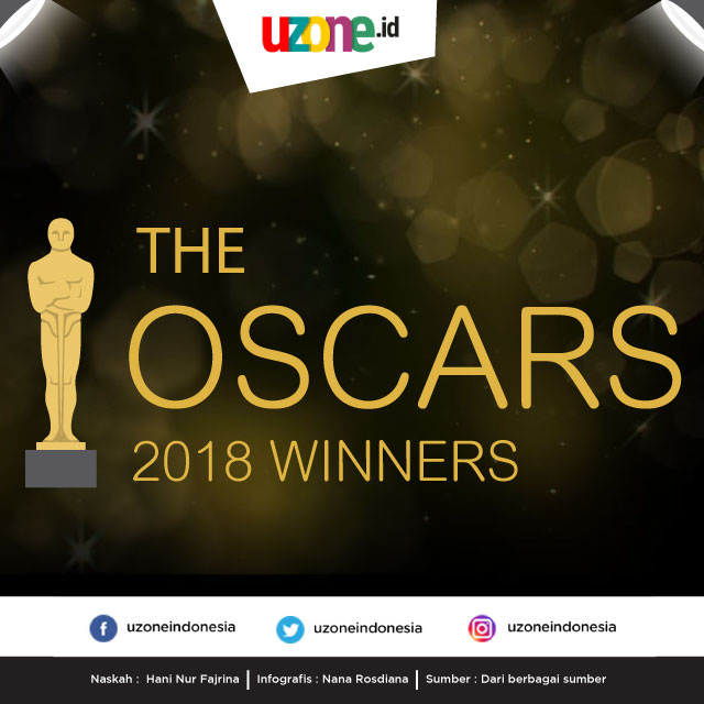Infografis: Daftar Lengkap Pemenang Oscar 2018