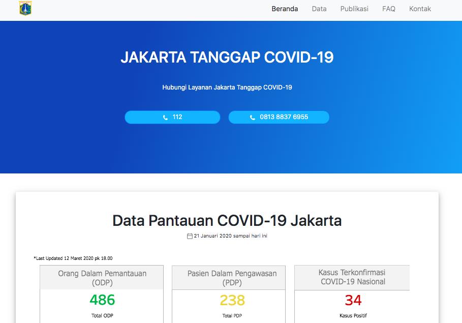 Sempat Kena Hack, Situs Corona Pemprov DKI Kembali Pulih