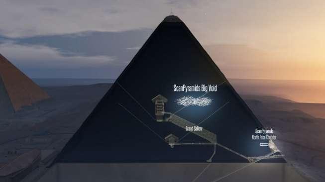 Ruang Kosong Sebesar Pesawat dalam Piramida Khufu